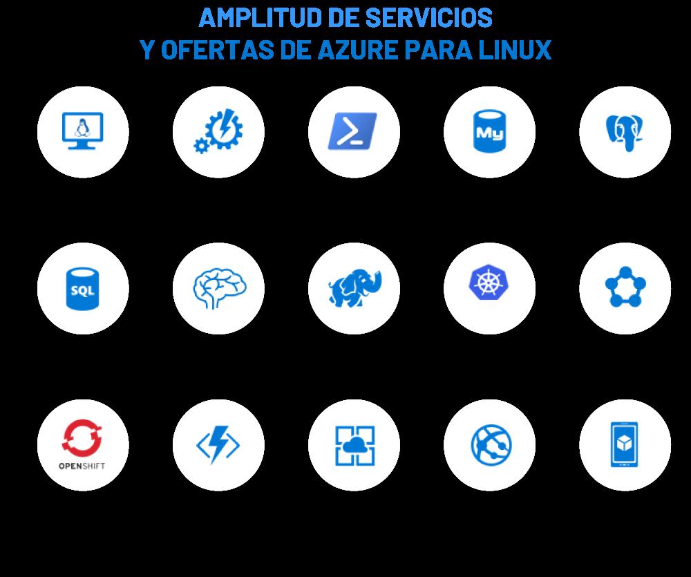 amplitud-servicios-azure-linux